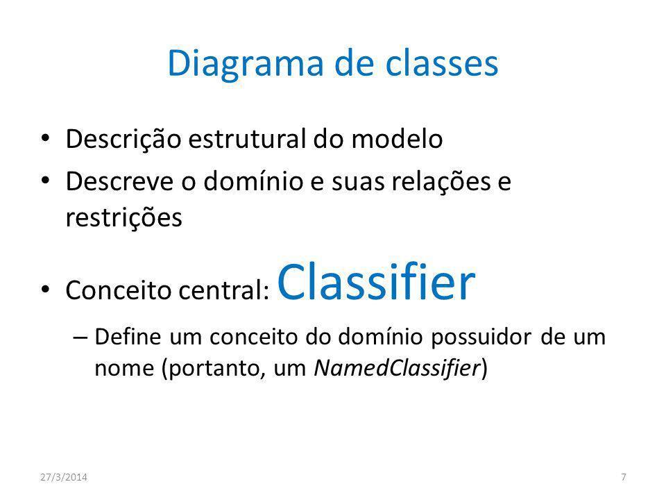 Diagrama de classes Descrição estrutural do modelo