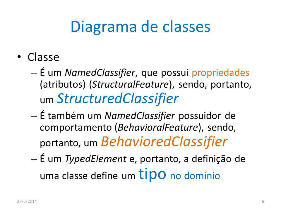 Diagrama de classes Classe