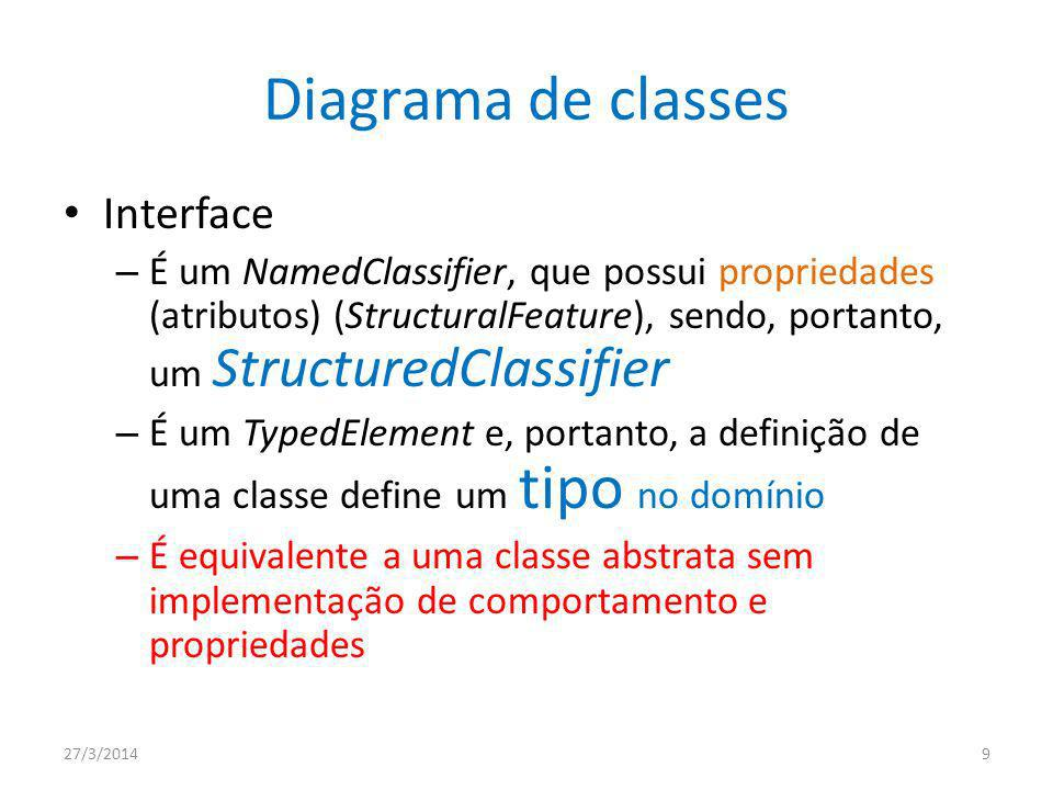 Diagrama de classes Interface