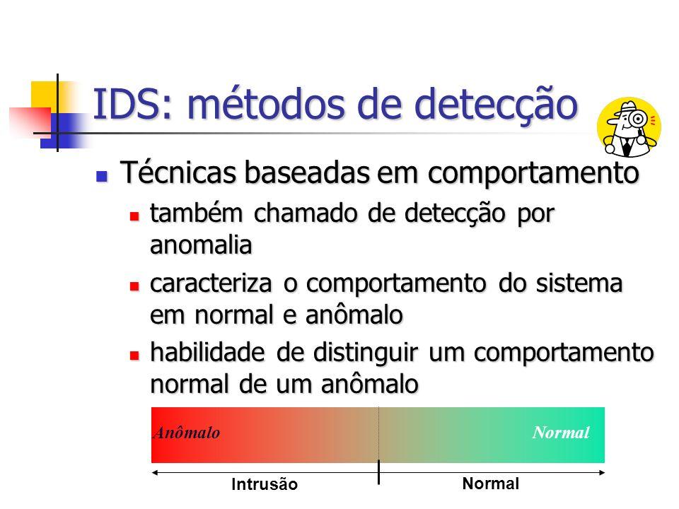 IDS: métodos de detecção