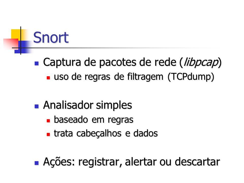Snort Captura de pacotes de rede (libpcap) Analisador simples