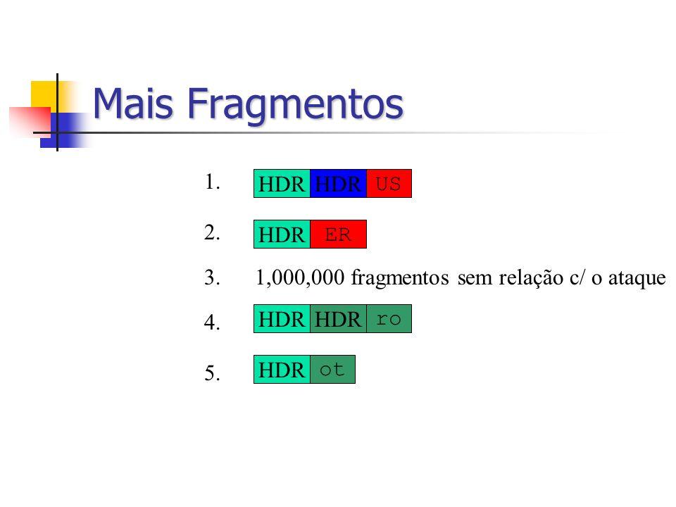 Mais Fragmentos 1. HDR US 2. ER HDR