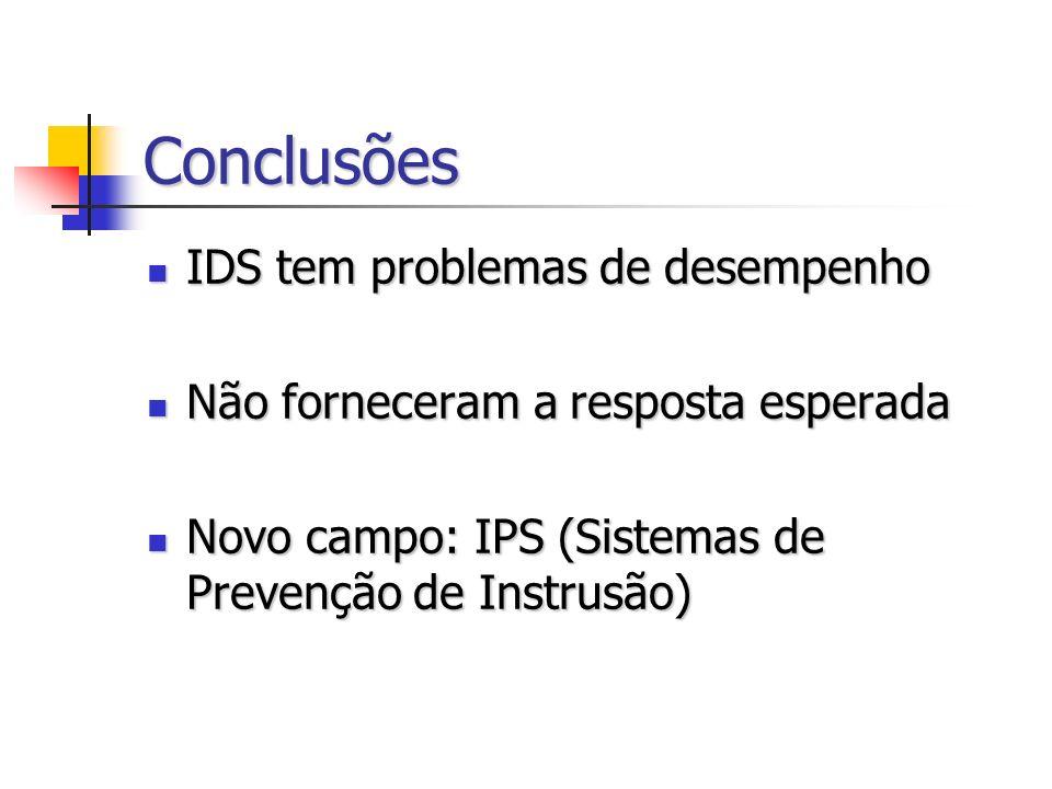 Conclusões IDS tem problemas de desempenho