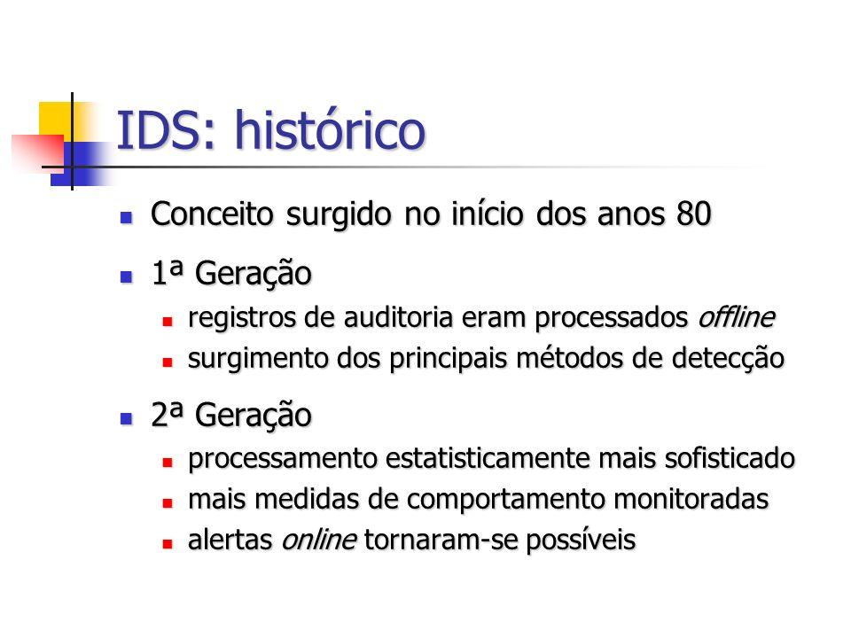 IDS: histórico Conceito surgido no início dos anos 80 1ª Geração