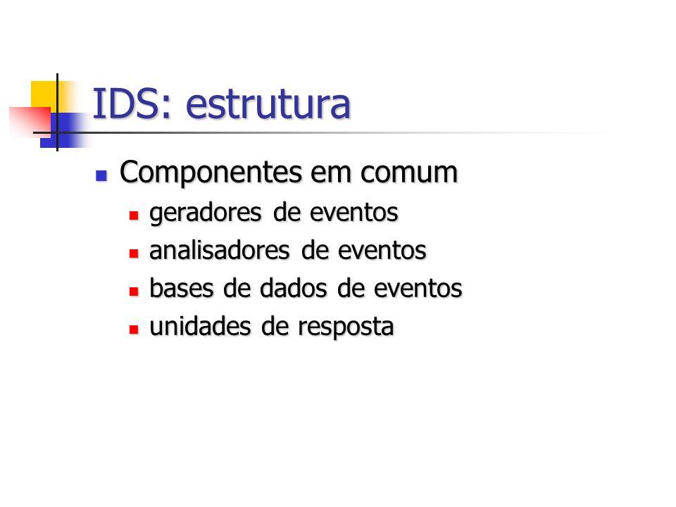 IDS: estrutura Componentes em comum geradores de eventos