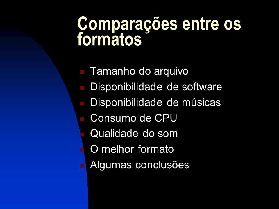 Comparações entre os formatos