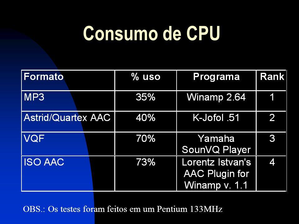 Consumo de CPU OBS.: Os testes foram feitos em um Pentium 133MHz