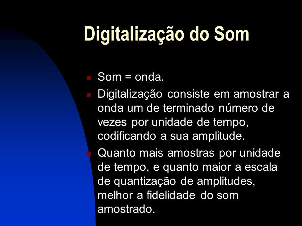 Digitalização do Som Som = onda.