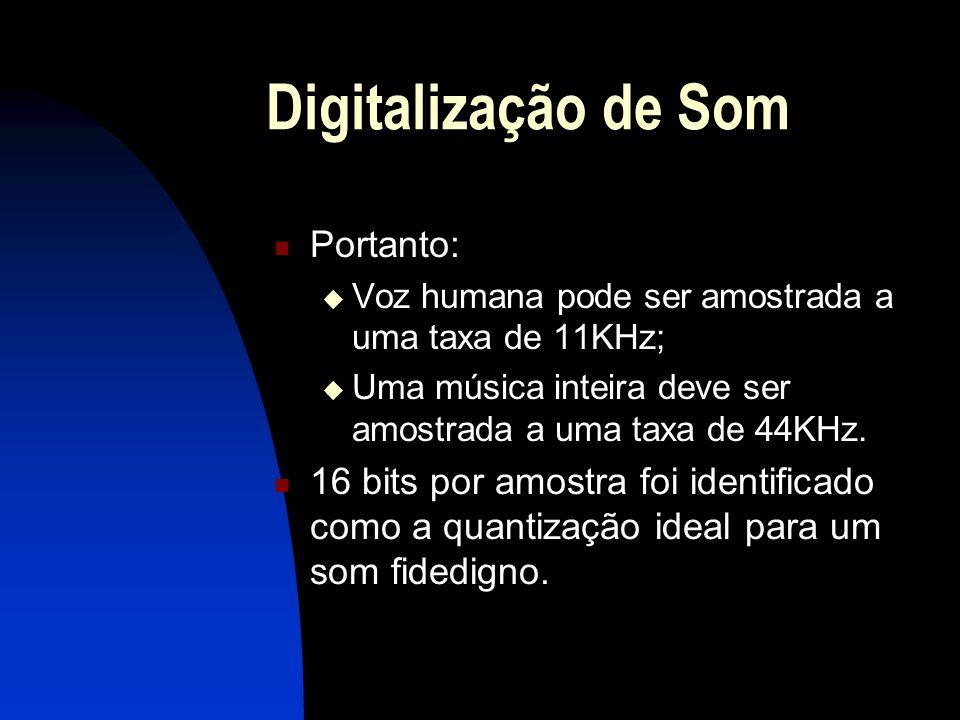 Digitalização de Som Portanto: