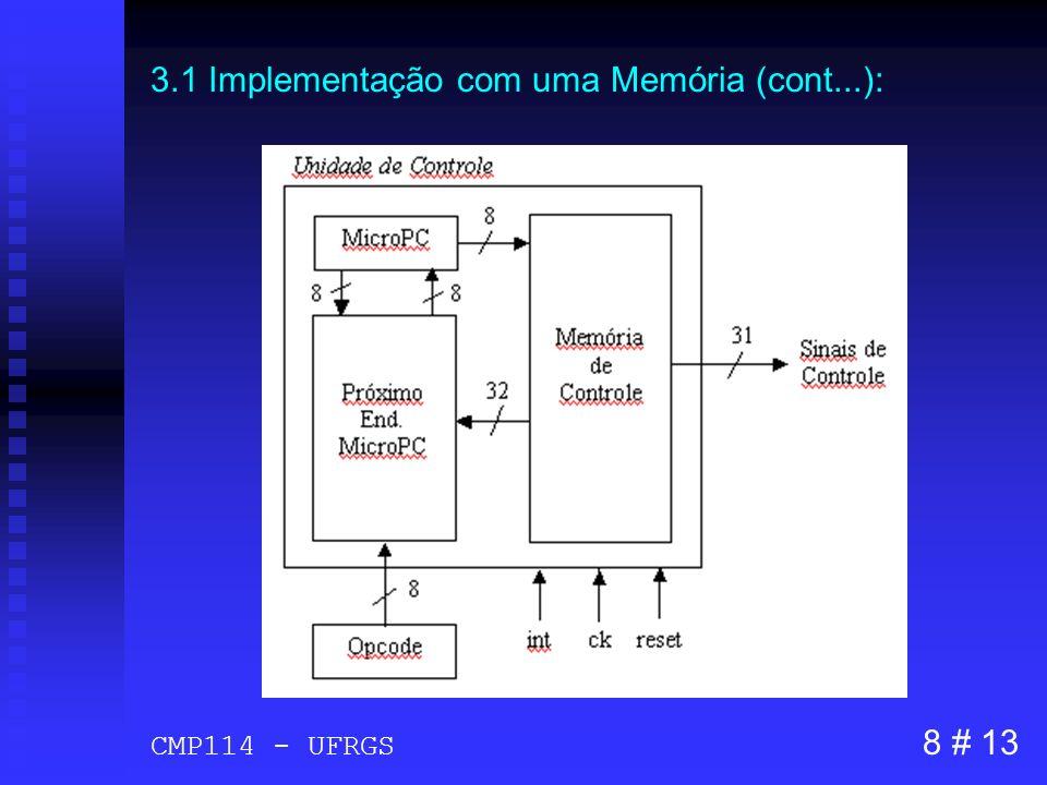 3.1 Implementação com uma Memória (cont...):