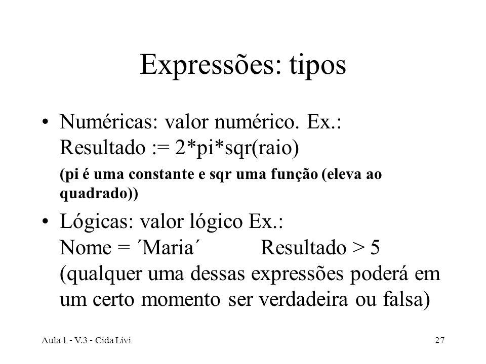 Expressões: tipos Numéricas: valor numérico. Ex.: Resultado := 2*pi*sqr(raio) (pi é uma constante e sqr uma função (eleva ao quadrado))