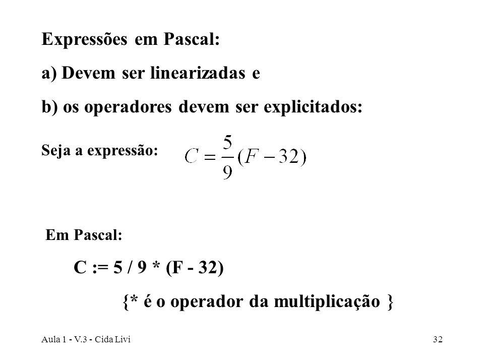 a) Devem ser linearizadas e b) os operadores devem ser explicitados: