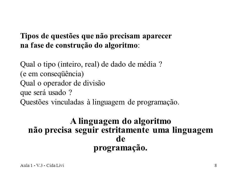 A linguagem do algoritmo