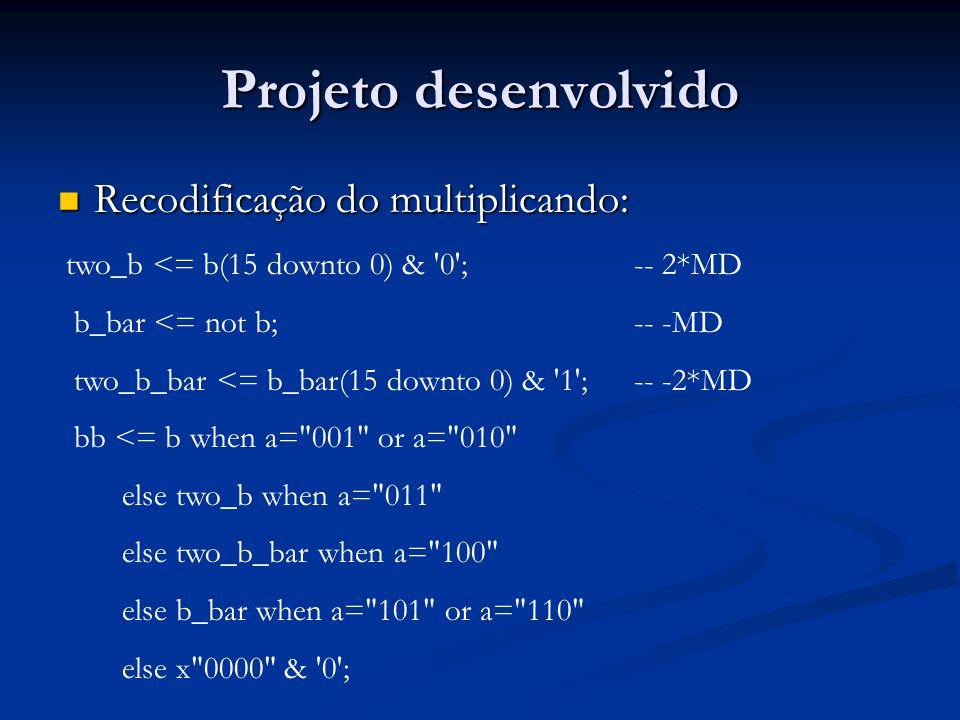 Projeto desenvolvido Recodificação do multiplicando: