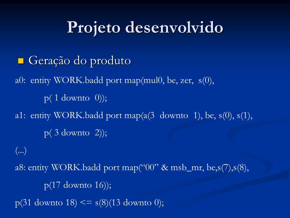 Projeto desenvolvido Geração do produto