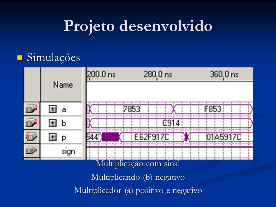 Projeto desenvolvido Simulações Multiplicação com sinal