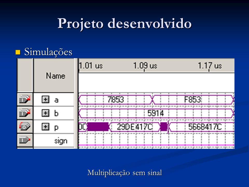 Multiplicação sem sinal