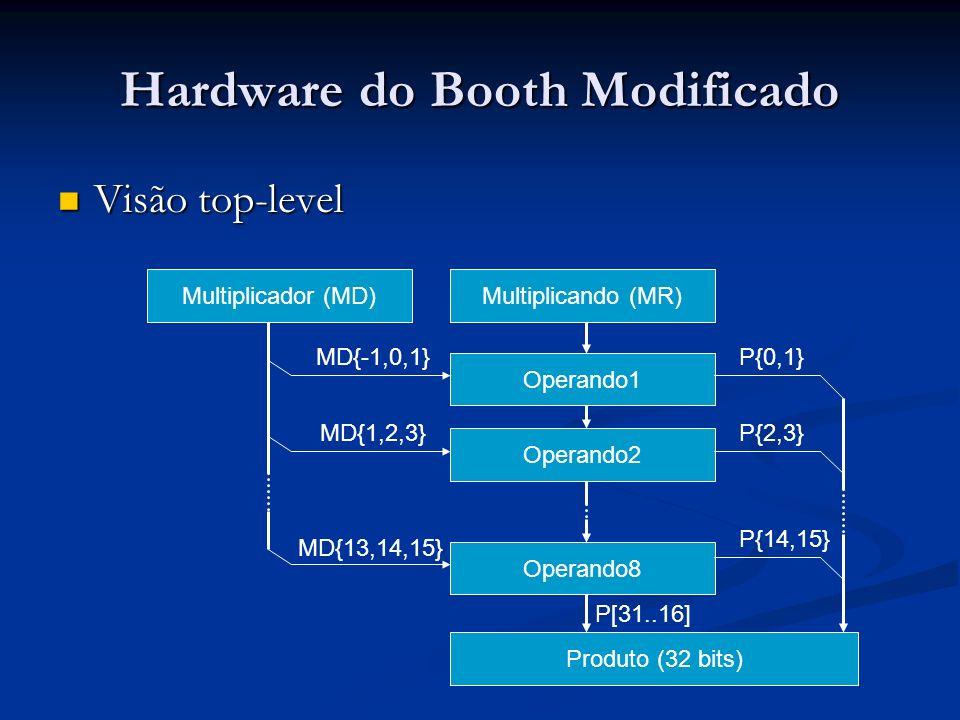 Hardware do Booth Modificado