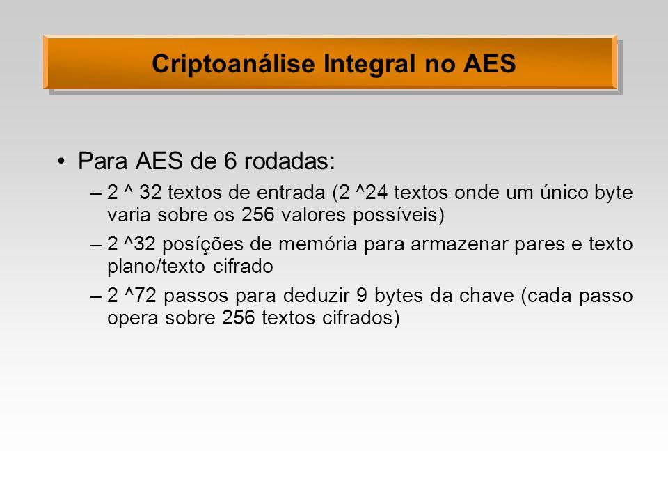 Criptoanálise Integral no AES