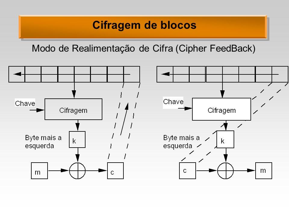 Cifragem de blocos Modo de Realimentação de Cifra (Cipher FeedBack)