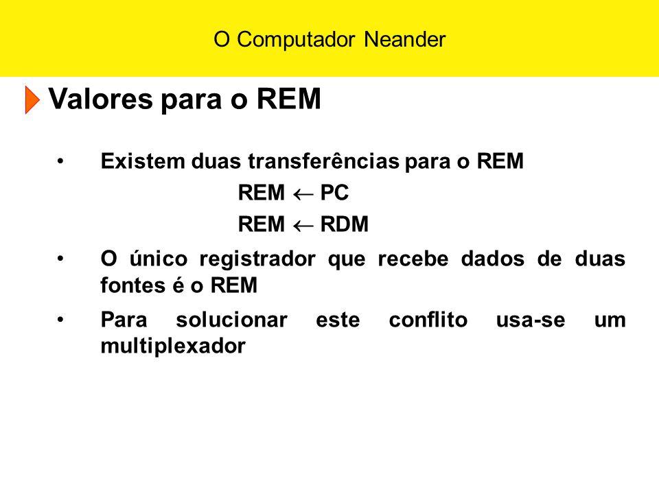Valores para o REM Existem duas transferências para o REM REM  PC
