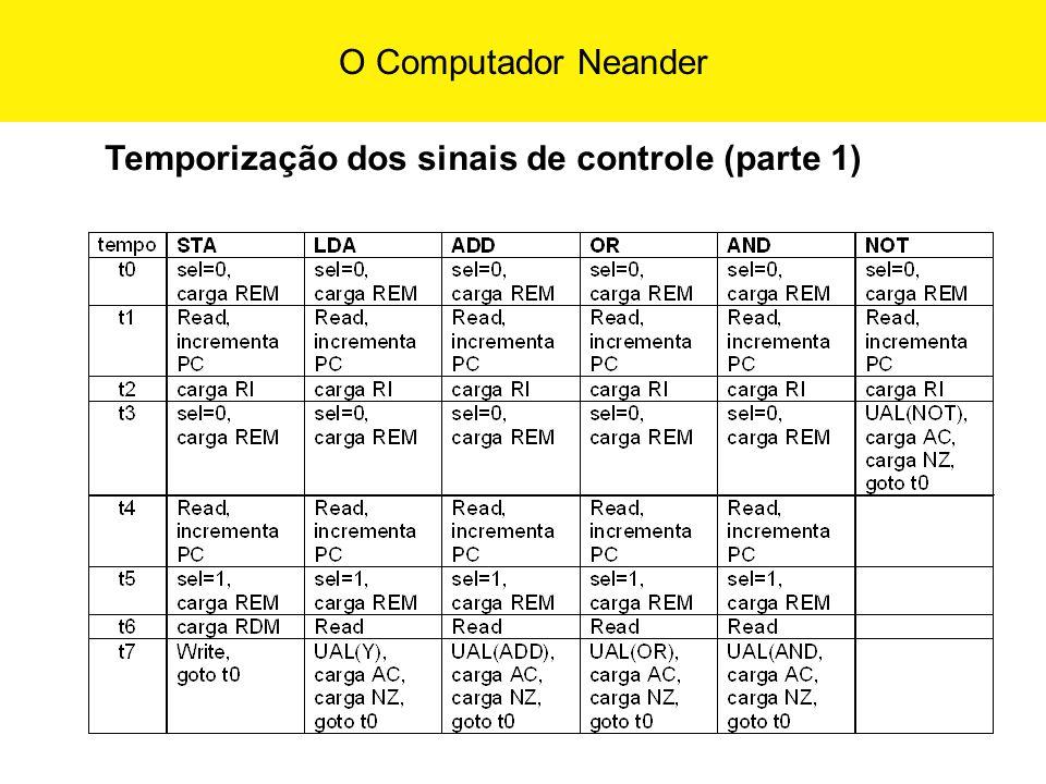 Temporização dos sinais de controle (parte 1)
