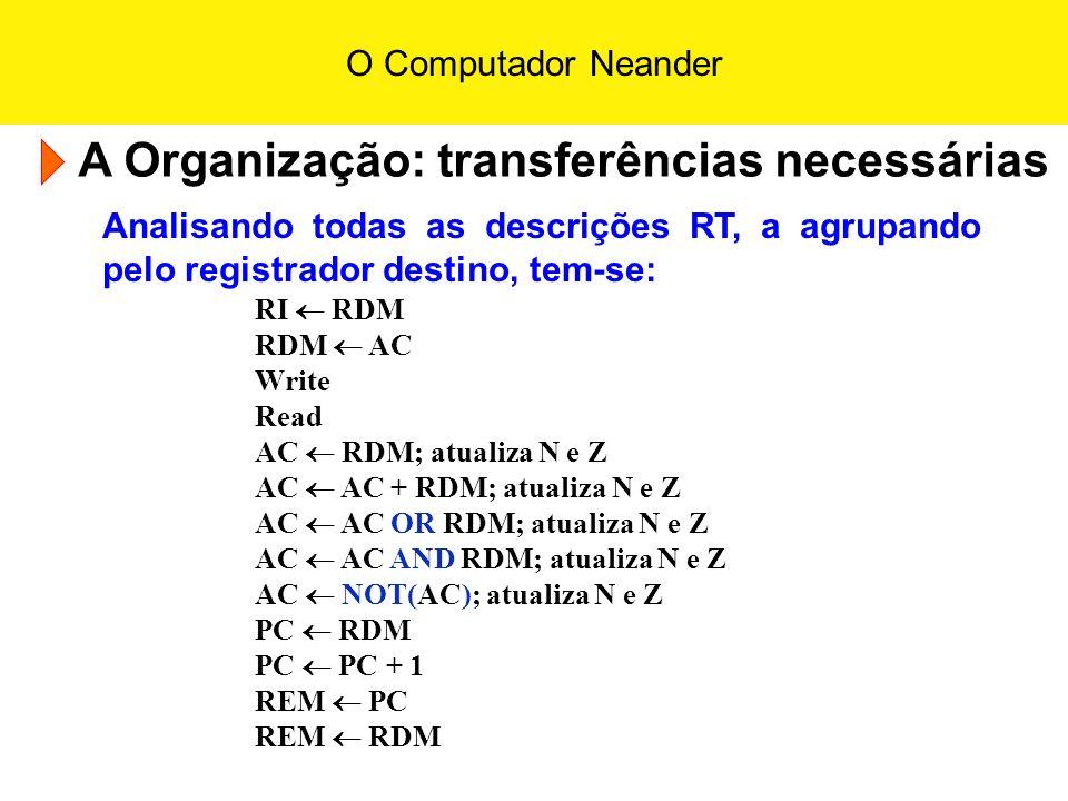 A Organização: transferências necessárias