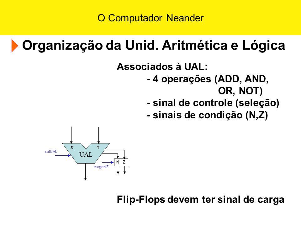 Organização da Unid. Aritmética e Lógica