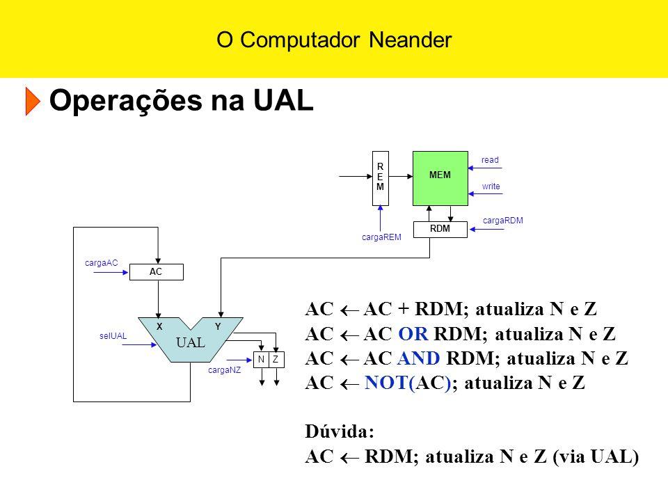 Operações na UAL AC  AC + RDM; atualiza N e Z