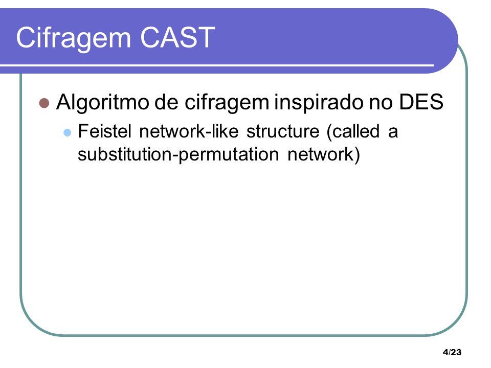 Cifragem CAST Algoritmo de cifragem inspirado no DES