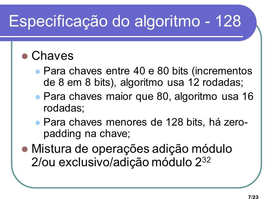 Especificação do algoritmo - 128