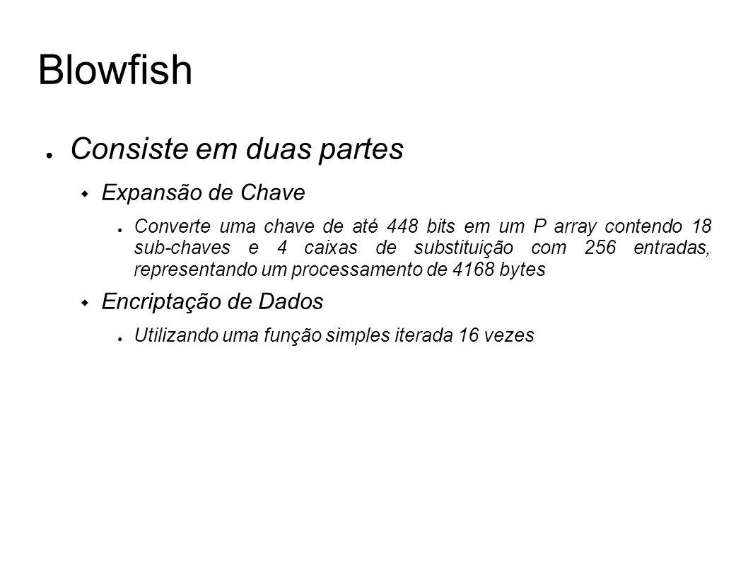Blowfish Consiste em duas partes Expansão de Chave