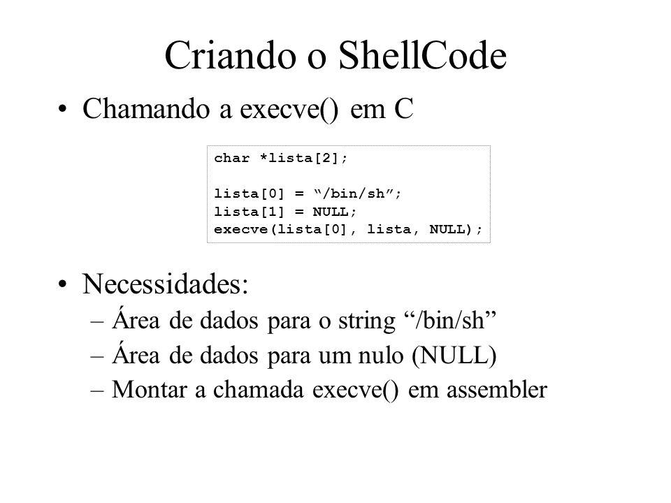 Criando o ShellCode Chamando a execve() em C Necessidades: