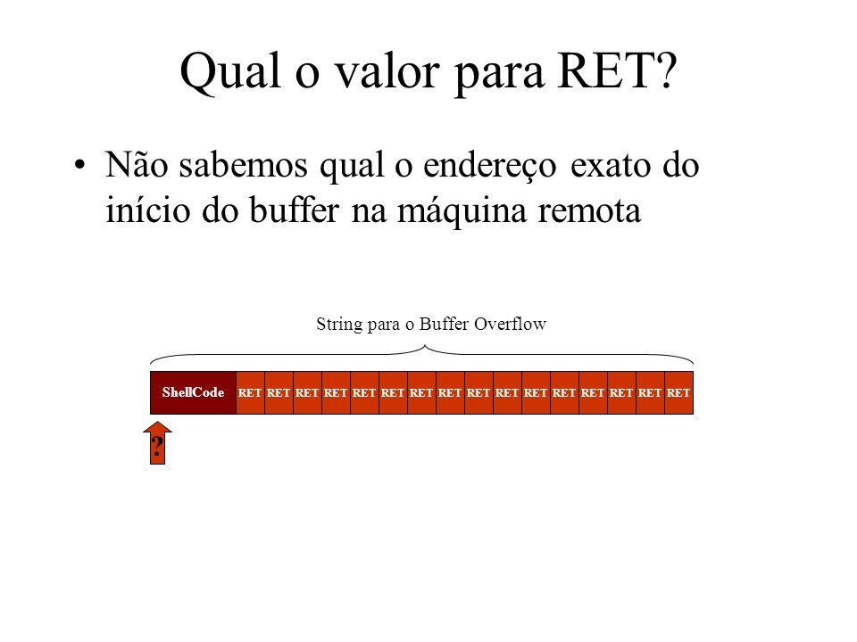 Qual o valor para RET Não sabemos qual o endereço exato do início do buffer na máquina remota. String para o Buffer Overflow.