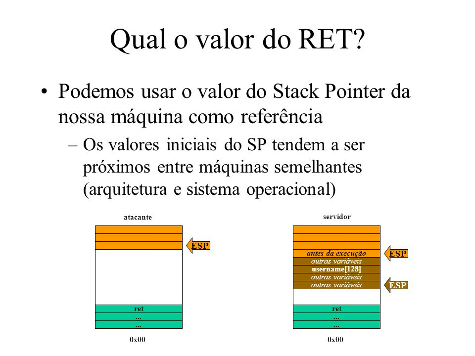 Qual o valor do RET Podemos usar o valor do Stack Pointer da nossa máquina como referência.