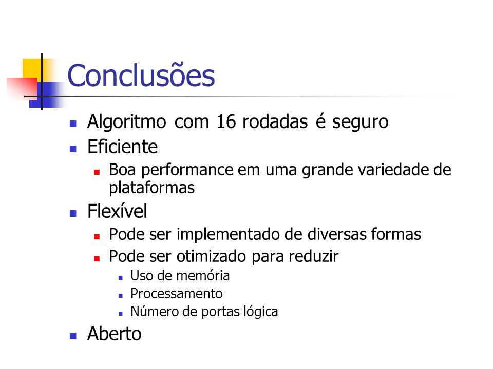 Conclusões Algoritmo com 16 rodadas é seguro Eficiente Flexível Aberto