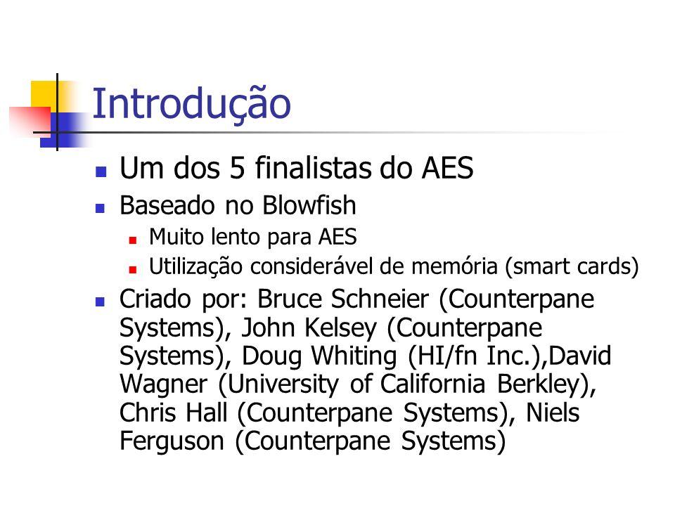 Introdução Um dos 5 finalistas do AES Baseado no Blowfish