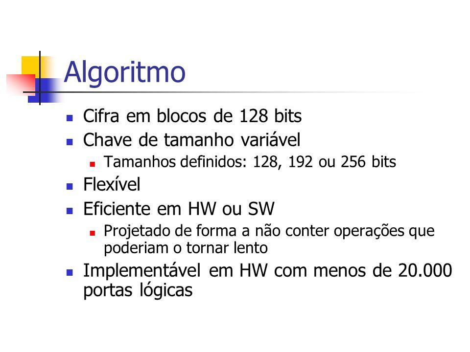Algoritmo Cifra em blocos de 128 bits Chave de tamanho variável