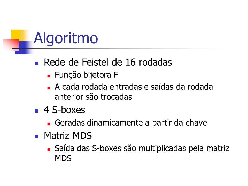 Algoritmo Rede de Feistel de 16 rodadas 4 S-boxes Matriz MDS