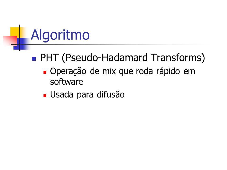 Algoritmo PHT (Pseudo-Hadamard Transforms)