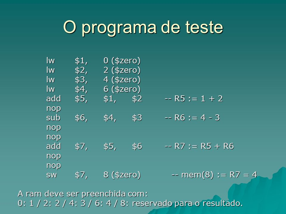 O programa de teste lw $1, 0 ($zero) lw $2, 2 ($zero) lw $3, 4 ($zero)