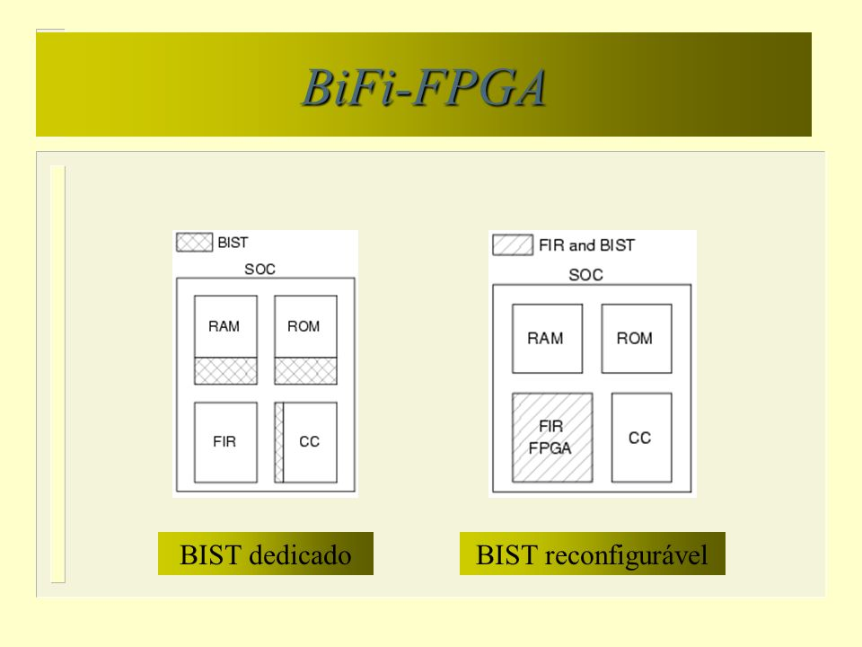 BiFi-FPGA BIST dedicado BIST reconfigurável