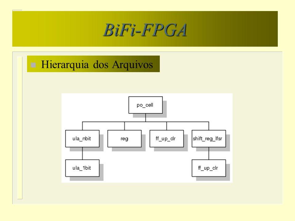 BiFi-FPGA Hierarquia dos Arquivos