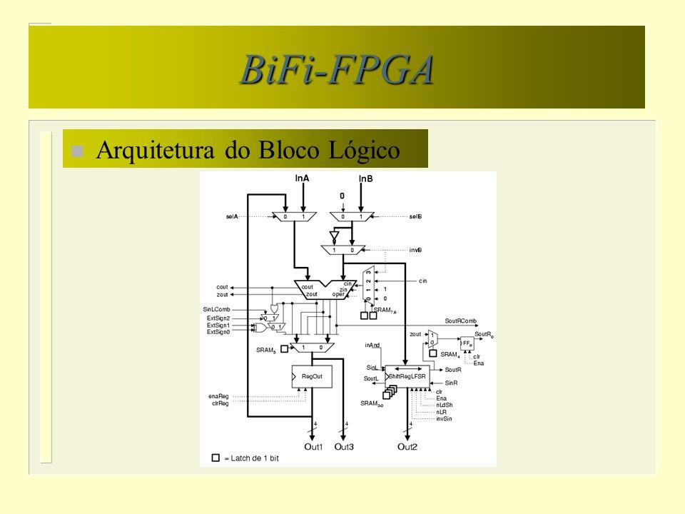 BiFi-FPGA Arquitetura do Bloco Lógico