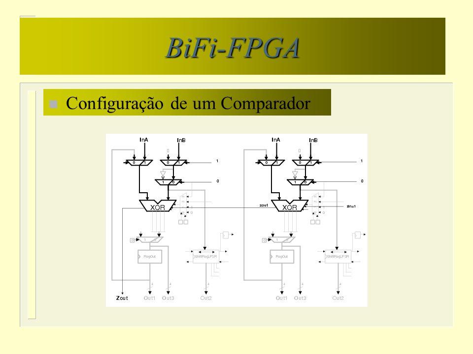 BiFi-FPGA Configuração de um Comparador