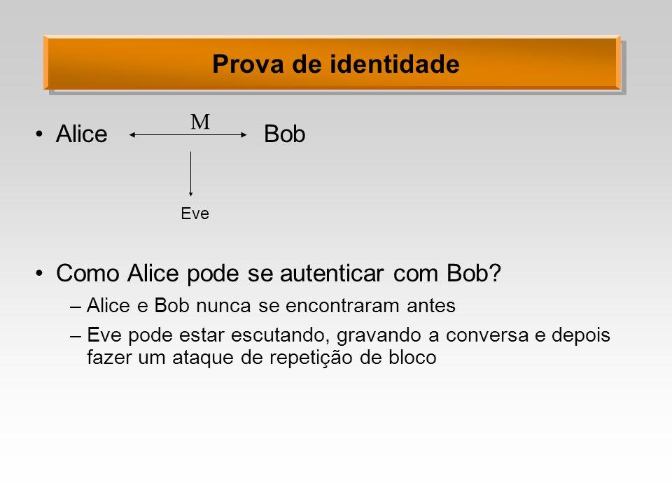 Prova de identidade Alice Bob Como Alice pode se autenticar com Bob M