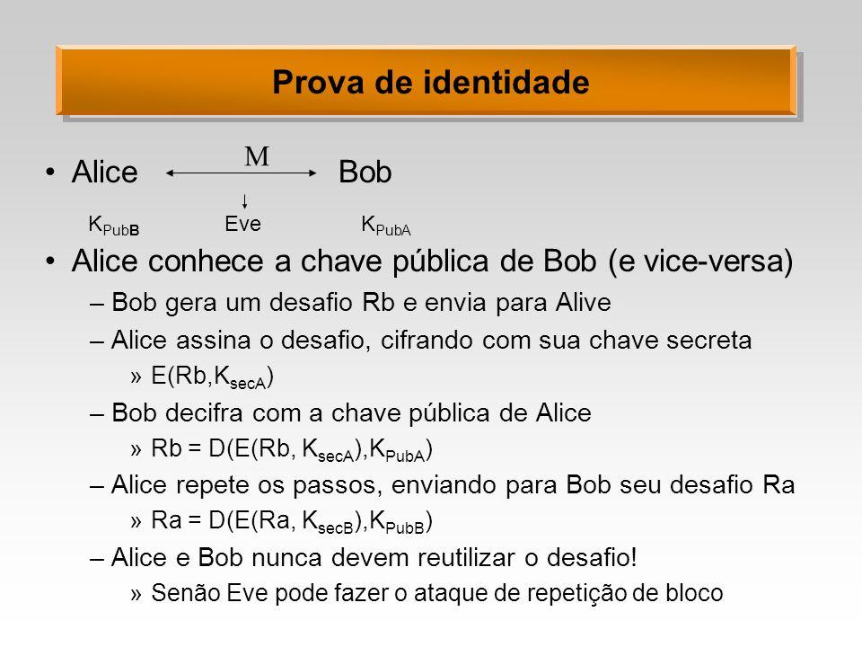Prova de identidade Alice Bob