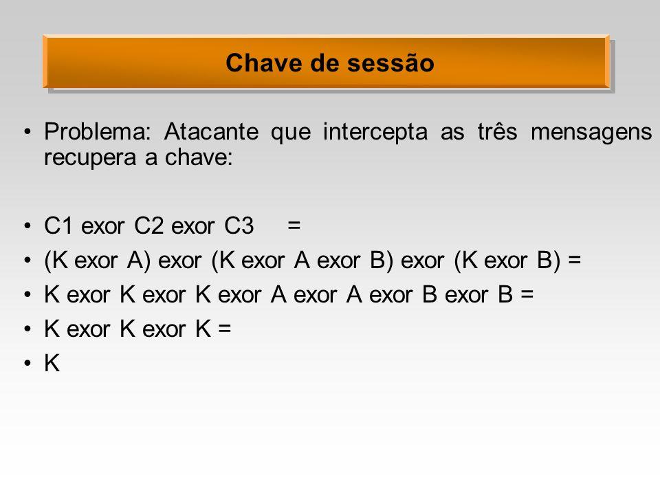 Chave de sessão Problema: Atacante que intercepta as três mensagens recupera a chave: C1 exor C2 exor C3 =
