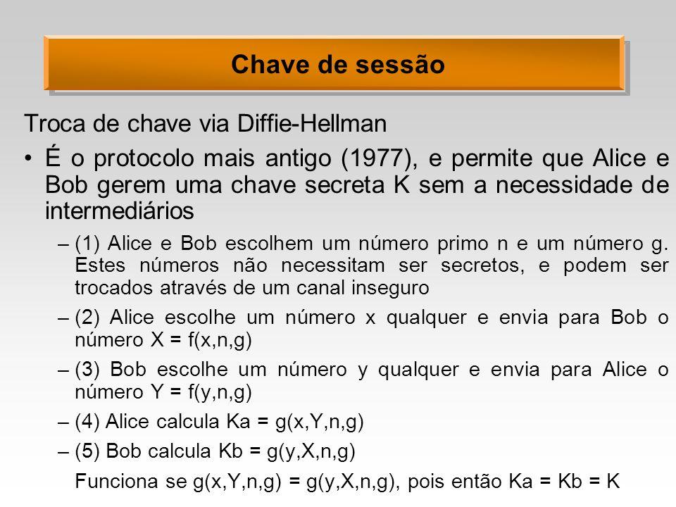 Chave de sessão Troca de chave via Diffie-Hellman