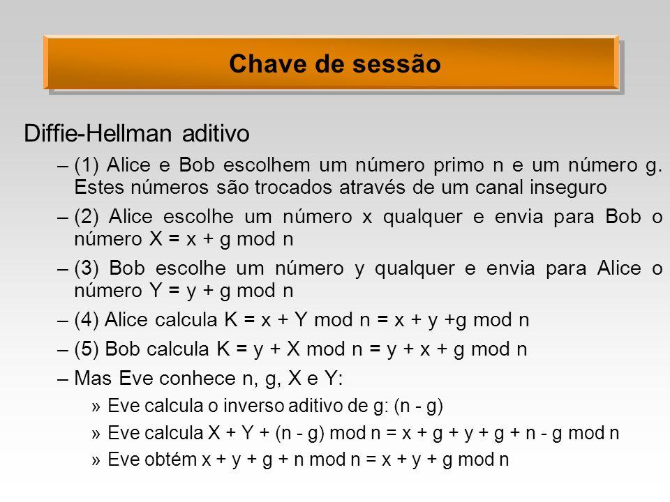 Chave de sessão Diffie-Hellman aditivo